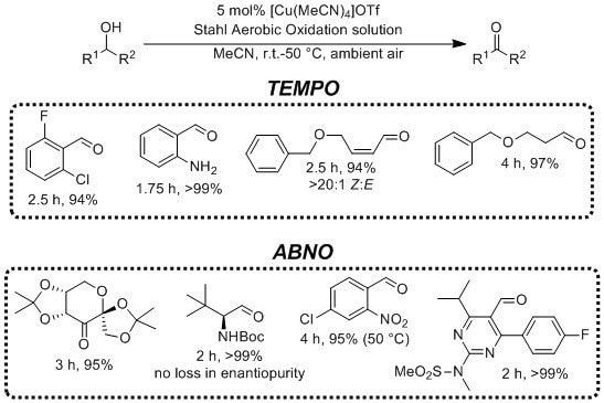 aerobic alcohol oxidation solutions sigma aldrich