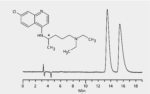 cephalexin and amoxicillin cross allergy