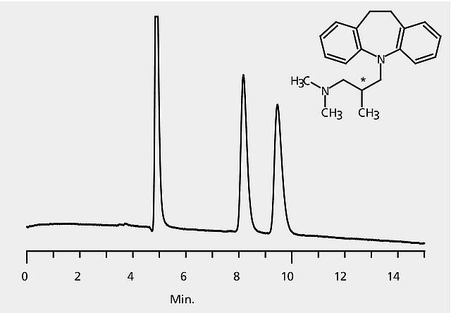 Molecule Tiny Homes Llc: HPLC Analysis Of Trimipramine Enantiomers On Astec