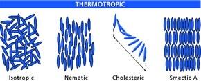 Thermotropic