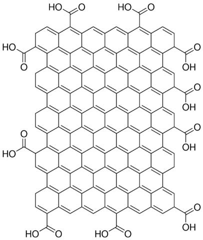 酸化グラフェンの構造