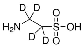 Taurine-1,1,2,2-d4